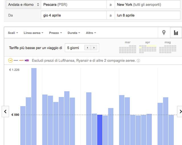 google-flight-tariffe-convenienti