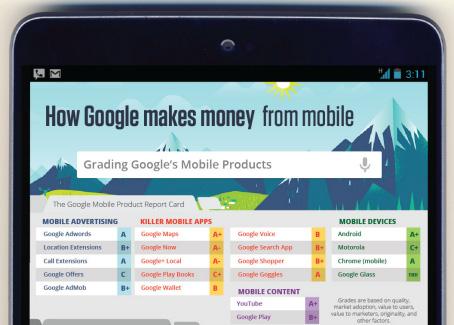 google-for-mobile-thumbnail