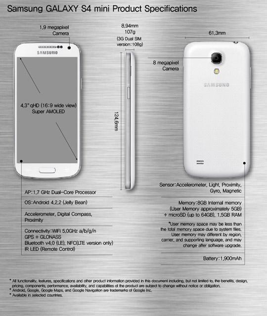 caratteristiche-samsung-galaxy-s4-mini
