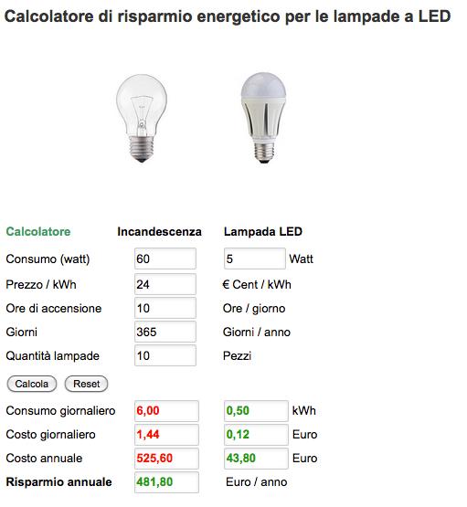 4 oggetti tecnologici che si ripagheranno con il tempo for Costo lampadine led